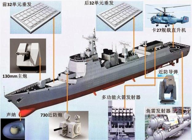 Type 052D DDG (3)