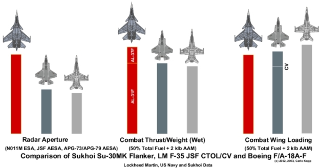 JSF-vs-Su-30MK-2A.jpg