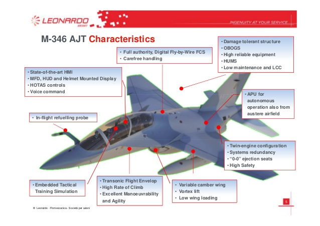 helicopter flight control system diagram with M 346 Master Advanced Fighter Trainer Italy on Boeing 787 Cross Section additionally Gear further Airframeflightcontrols moreover X 29 Forward Swept Wings as well Bjorns Corner Keeping Airliners Operational Part 1.