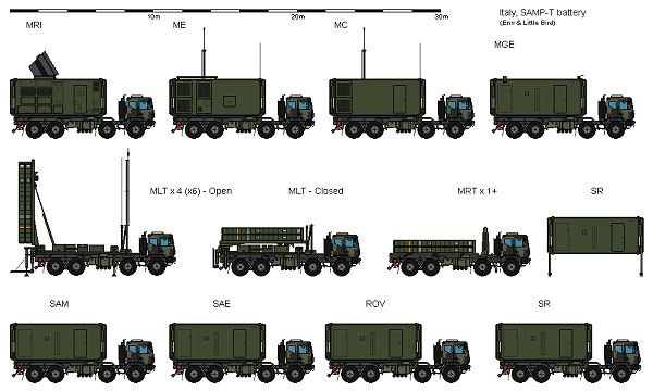 SAMP_T_ground-to-Air_missile_defense_System_battery_unit_Italy_Italian_Army_001