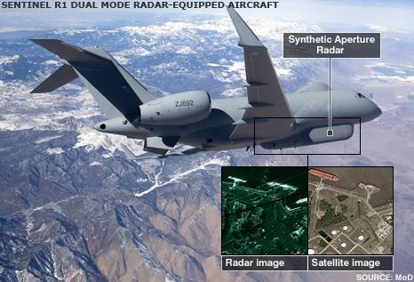 _45464186_aperature_radar-466x317.jpg