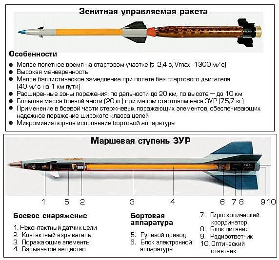 57e6-missile-cutaway-1s