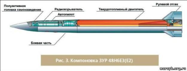 48n6e32