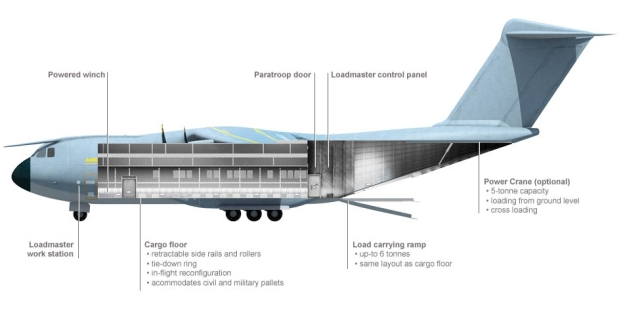 air_a400m_loading_features_lg