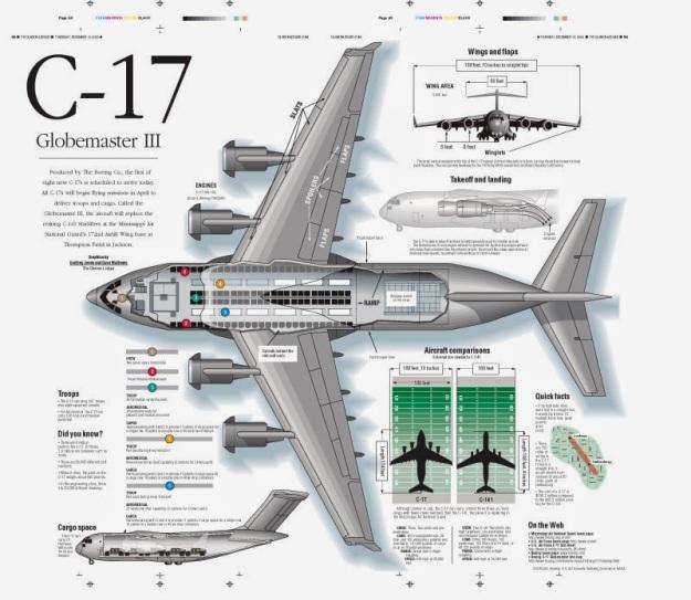 c-17-globemaster