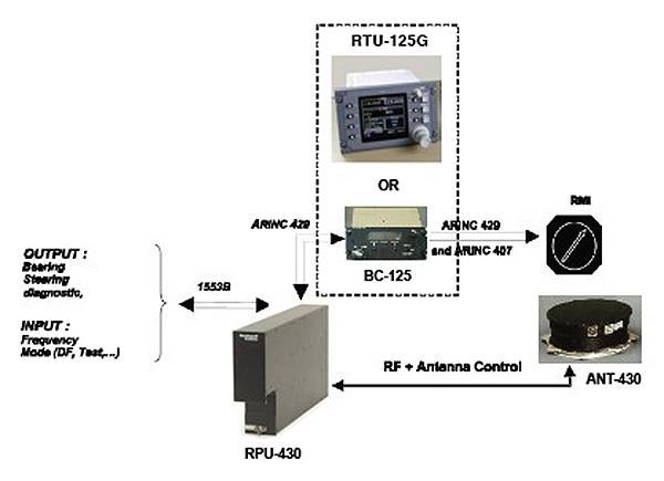 ch148_df430_system.jpg