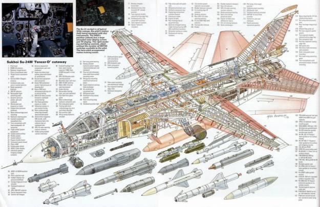 su-24-diagram-004_zpsa8d9e803