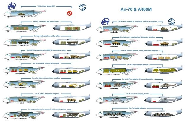 varianty-zagruzki-an-70-i-1
