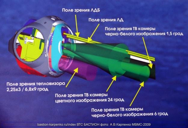 MTK-201ME_MVMS-2009_02