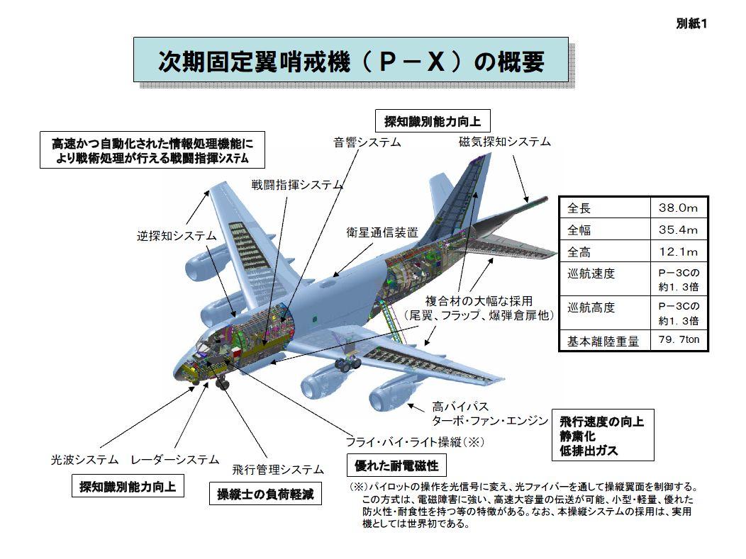 """Risultato immagini per hps-106 radar"""""""