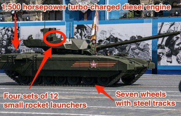 russia-tank-again-1