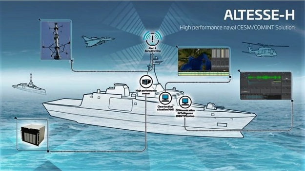Euronaval_2018_Thales_to_Unveil_ALTESSE-H_CESMCOMINT_Solution_for_FTI