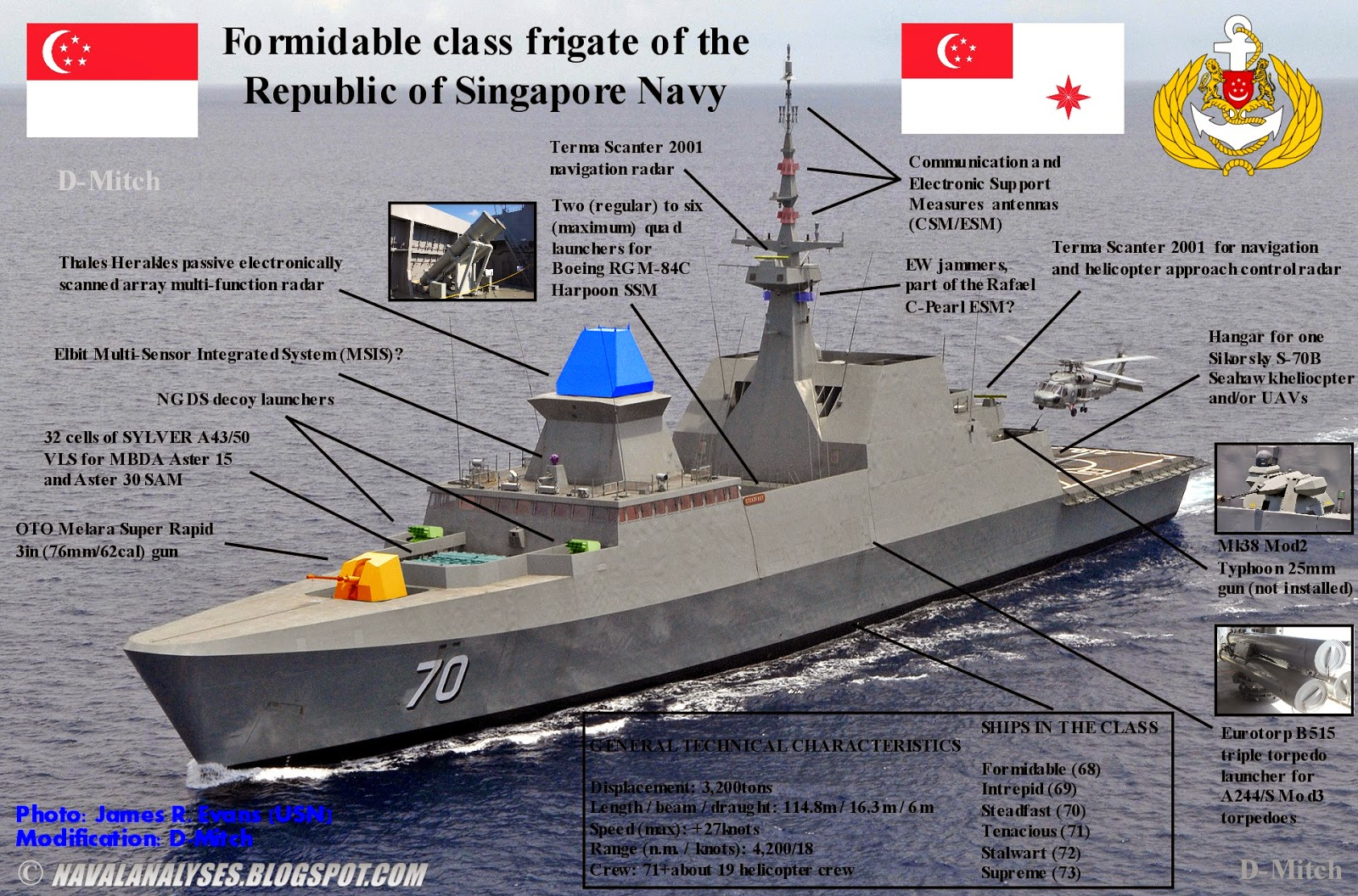 click to enlarge modified photo of a formidable class frigate prior the improvements high resolution image here source navalanalysesblogspotcom