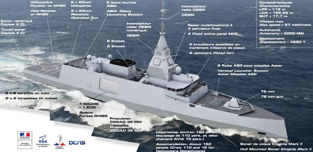 Patrulleras (OPV) Clase Bouchard - Página 14 Fti_mid-size_frigate_french_navy_marine_nationale_naval_gun_7