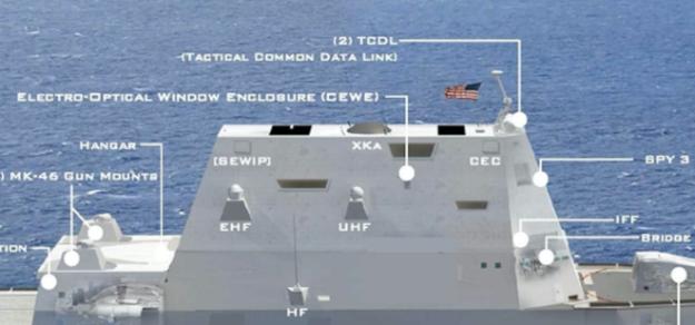 Ddg 1000 Zumwalt Class Multimission Destroyer Thai