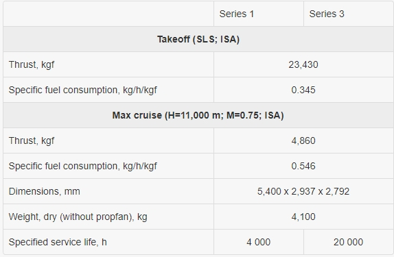 screenshot-ivchenko-progress.com-2018.04.21-12-05-18