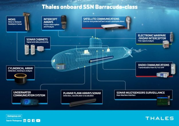 Video-French-Navys-New-Generation-SSN-Suffren-Launched-by-Naval-Group-1-1024x723